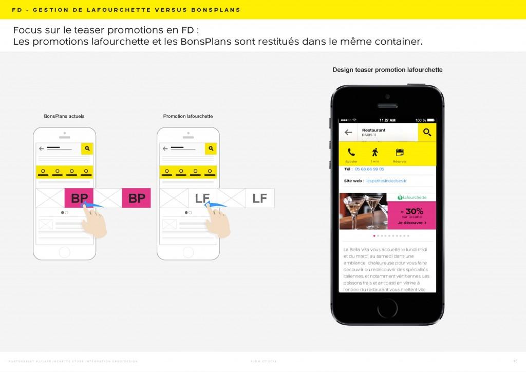 Co-branding PagesJaunes/LaFourchette - Etude ergo-design
