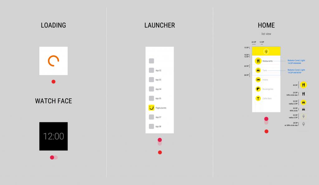 Démarrage de la montre, launcher d'applications et Homepage de PagesJaunes